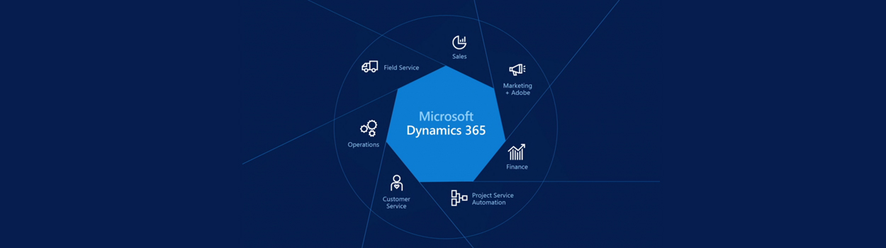 Microsoft Dynamics 365 Business Central – Futre Soft